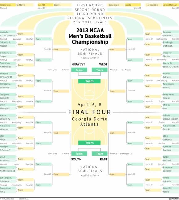 NCAA 2013 Men's Basketball