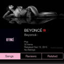 Celebrities React to Beyonce's Visual Album
