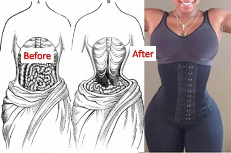2  Depending on how long you  Waist Training Results